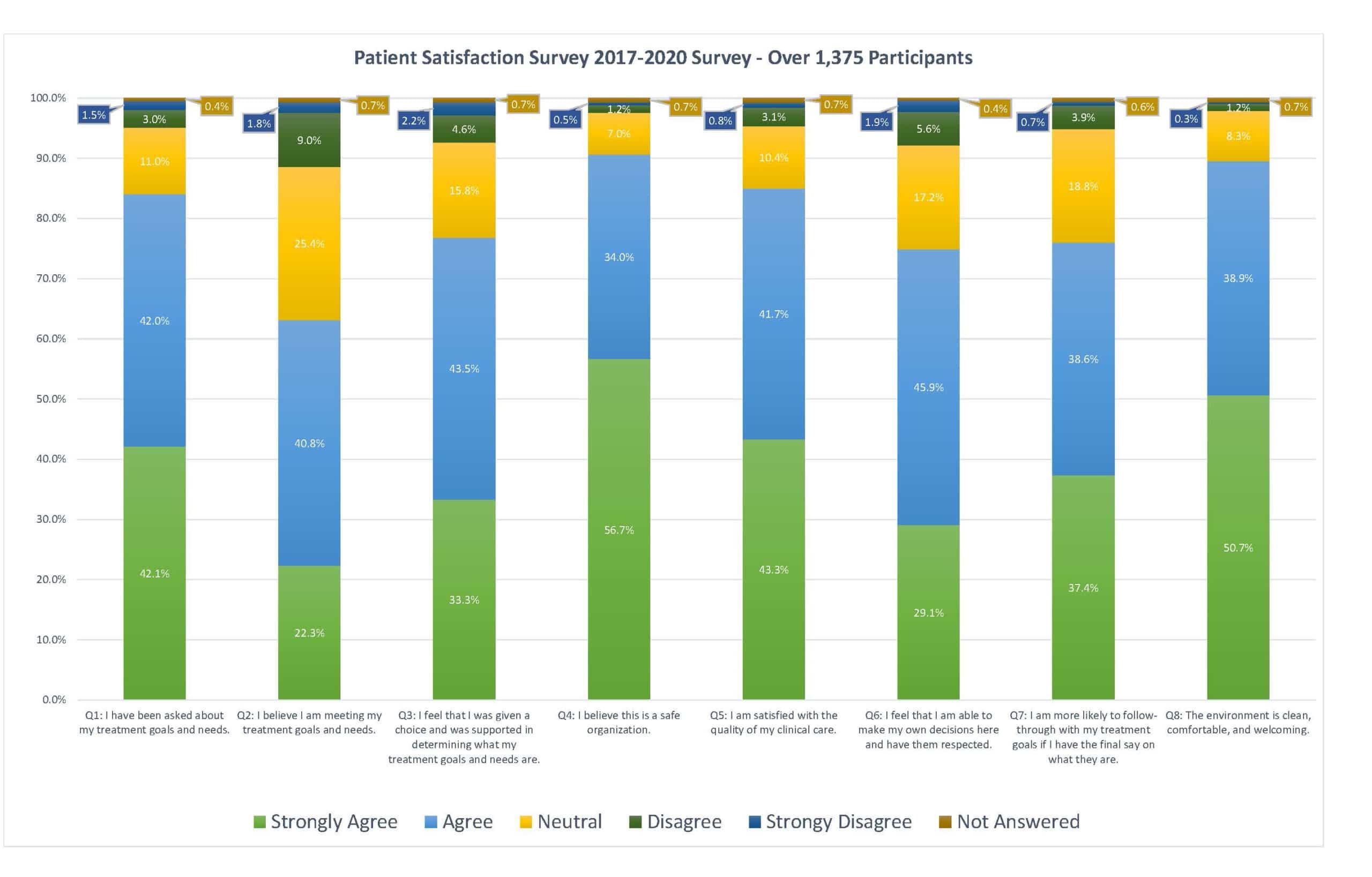 2020-06 Vertical Chart JPEG V2